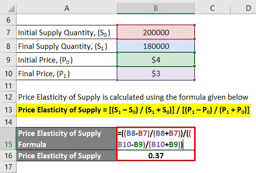 Price Elasticity of Supply Formula-2.2