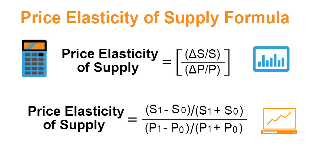 Price Elasticity Of Supply Formula Calculator Excel Template