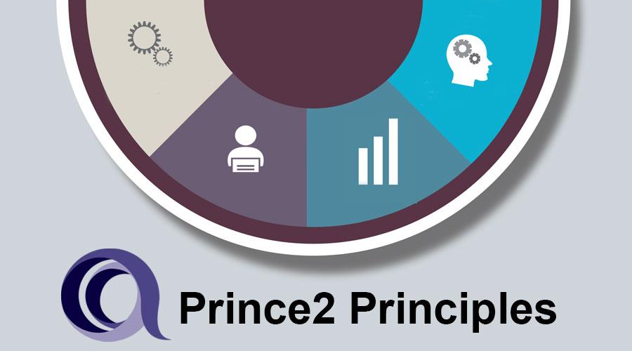 Prince2-Principles