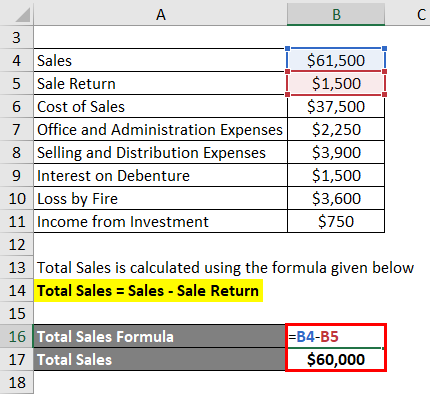 Total Sales Formula Example 1-2