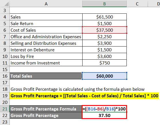 Profit Percentage Formula Example 1-3