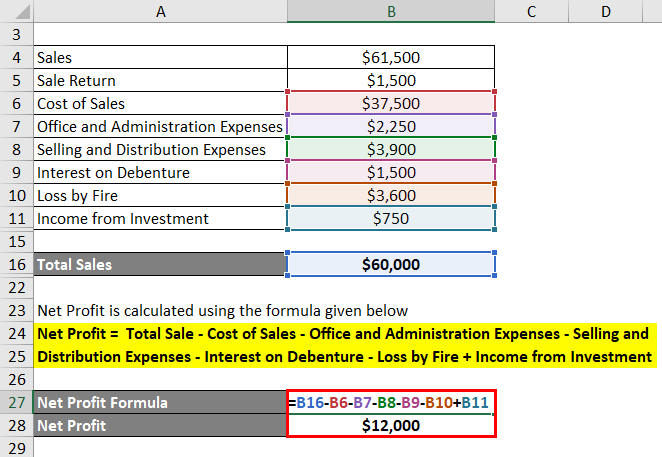 Profit Percentage Formula Example 1-4