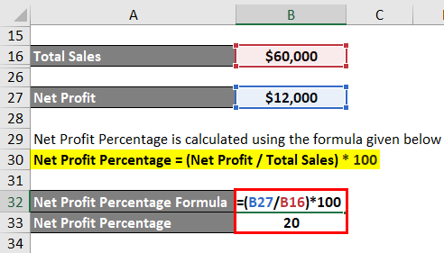 Profit Percentage Formula Example 1-5