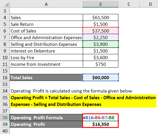 Profit Percentage Formula Example 1-6