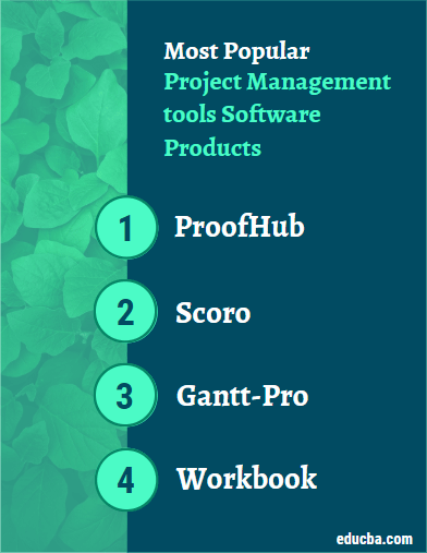 Project Management tools Software Products