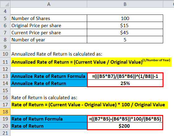 Calculation of Annualized rate