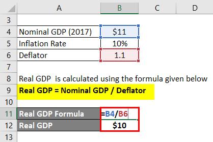 Real GDP Formula -2...2