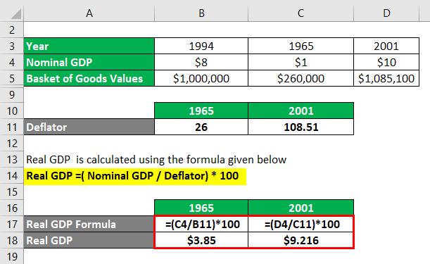Real GDP Formula -3.3