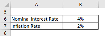 Real Interest Rate Formula Example 1-1