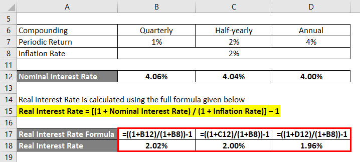 Real Interest Rate Formula Example 2-3