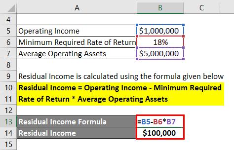 Residual Income Formula Example 1-2