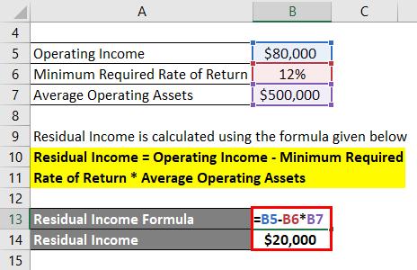 Residual Income Formula Example 2-2