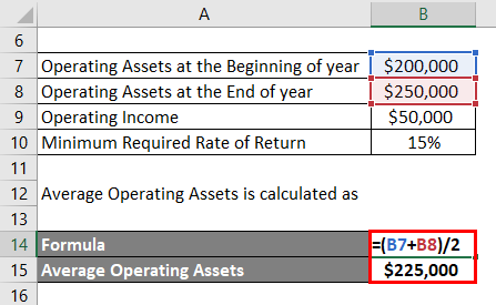 Calculation of Average Operating Assets Example 3-2