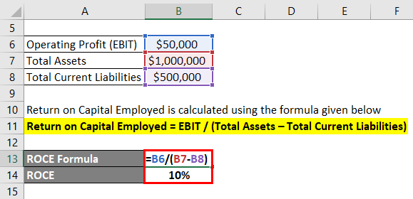 Return on Capital Employed Formula Example 1-2