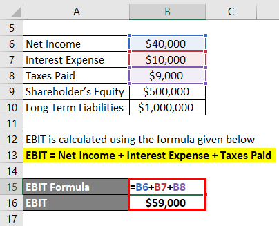 Calculation of EBIT Example 2-2