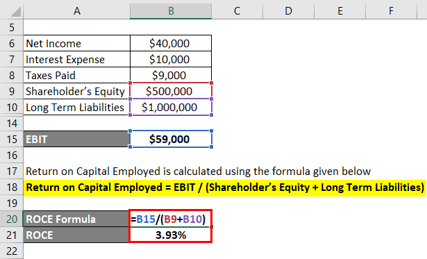 Return on Capital Employed Formula Example 2-3