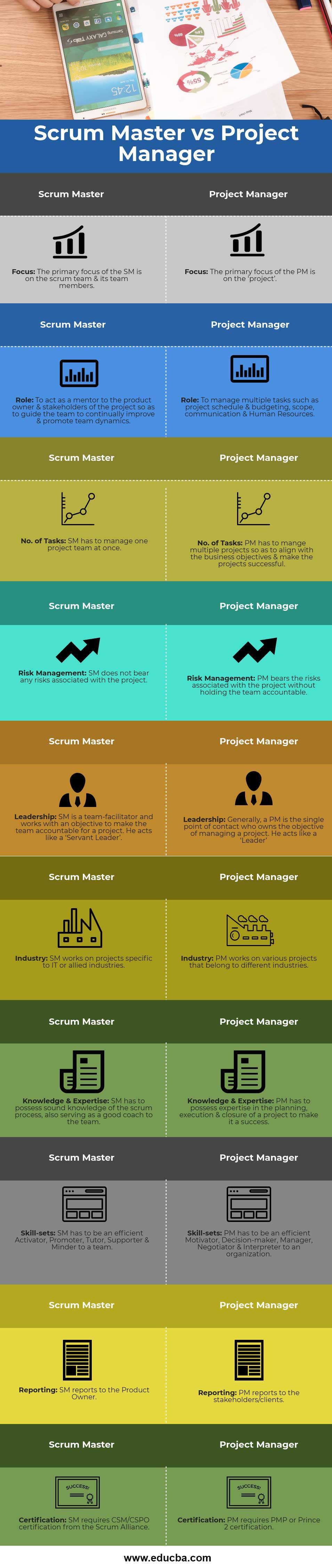 Scrum-Master-vs-Project-Manager-info