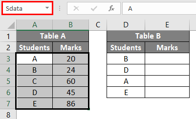 VLOOKUP with Name Box - 2