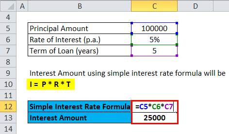 Simple Interest Rate Example 1-2