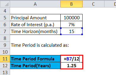 Calculation of Time period