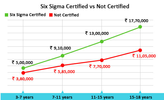 Six Sigma Green Belt 1