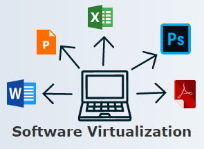 Virtualization in Cloud Computing - Software Virtualization