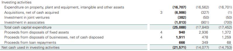 Statement of Cash Flows -1.2