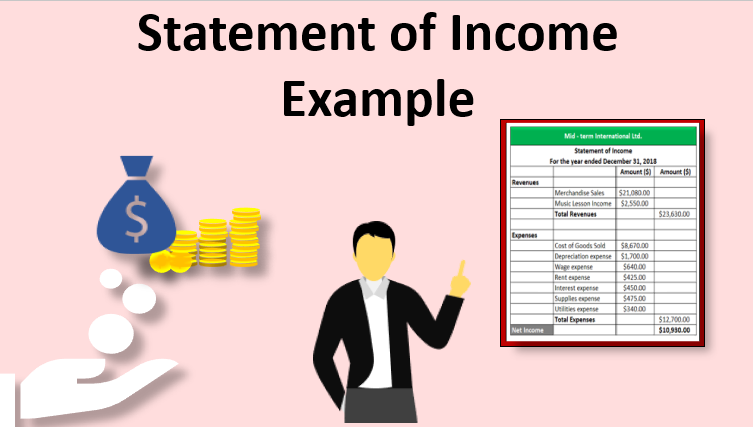 Statement of Income Example