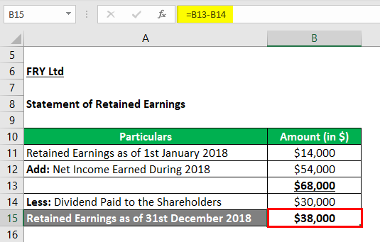 Statement of Retained Earnings Example-1.1