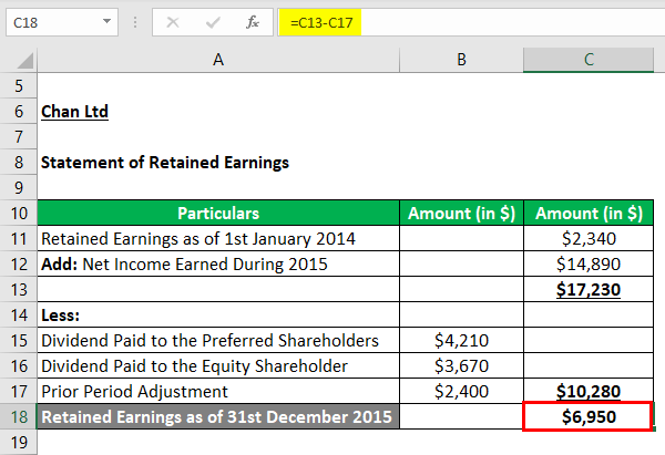 Statement of Retained Earnings Example-2.1