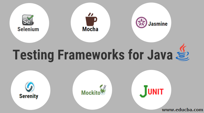 Testing Frameworks for Java