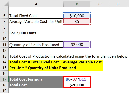Total Cost Formula-1.2