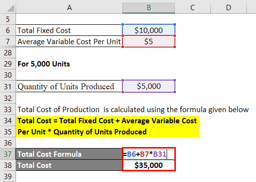 Total Cost Formula-1.4