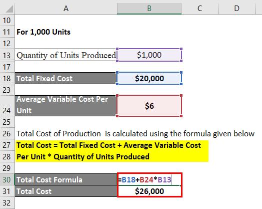 Total Cost Formula-2.4