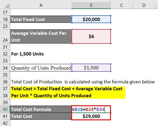 Total Cost Formula-2.5