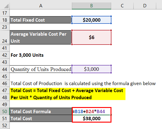 Total Cost Formula-2.6