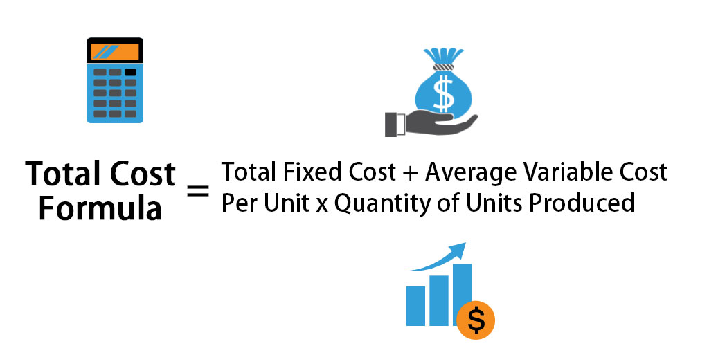 Total Cost Formula