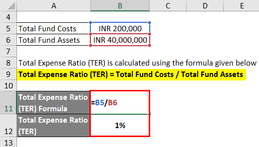 Total Expense Ratio Example 1-2