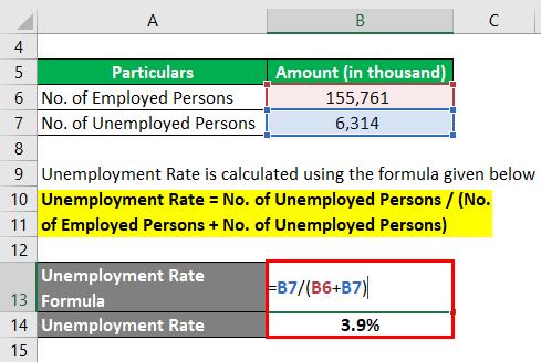 Unemployment Rate Formula -1.2