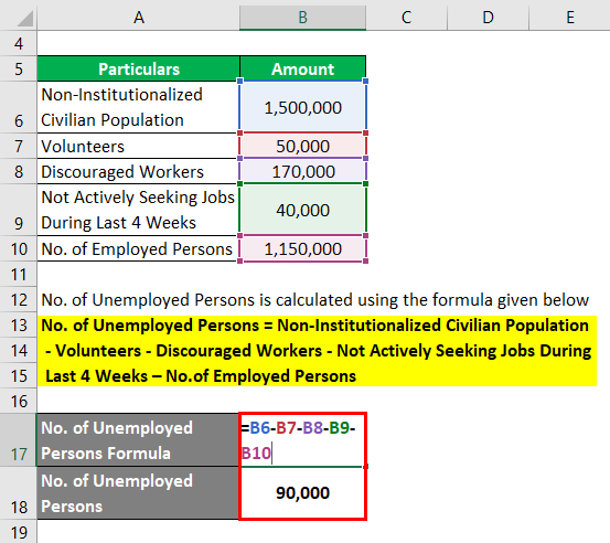 Calculation of No. of Unemployed Persons-2.2