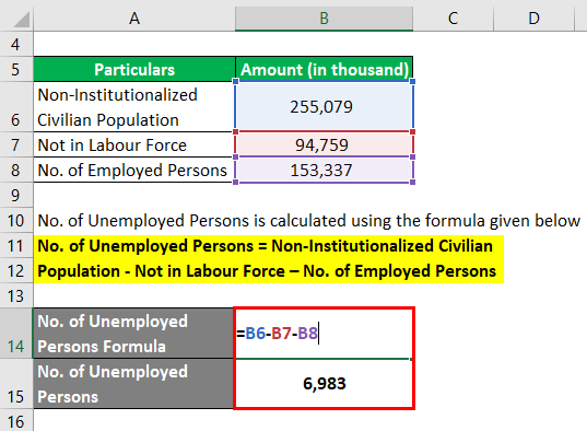 Calculation of Unemployed Persons-3.2