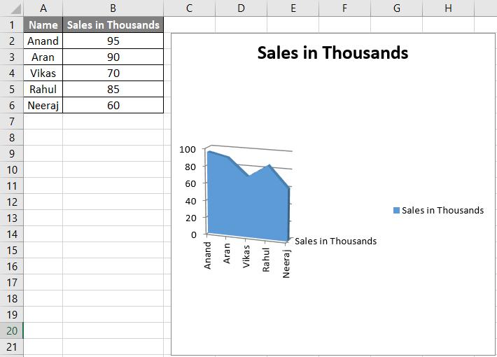 VBA Charts Example 2-7