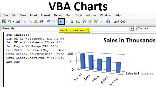 VBA Charts