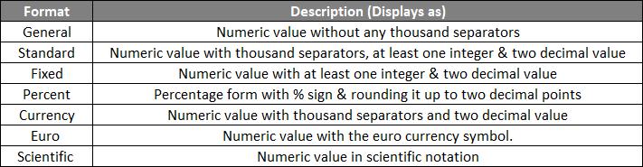 VBA Description
