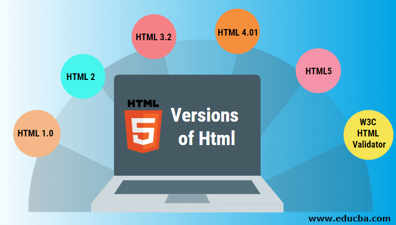 Versions of Html