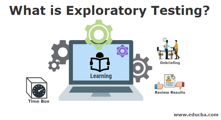 What is Exploratory Testing