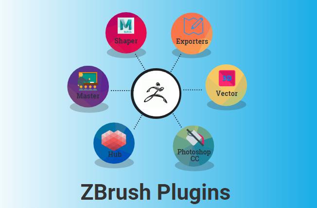 ZBrush Plugins
