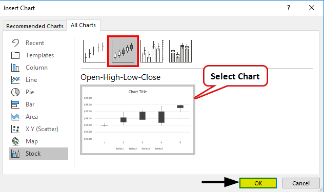 candlestick chart in excel 1-4