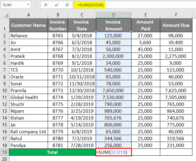 column header in excel example 1-2