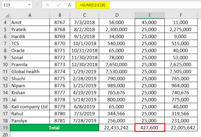 column header in excel example 1-4
